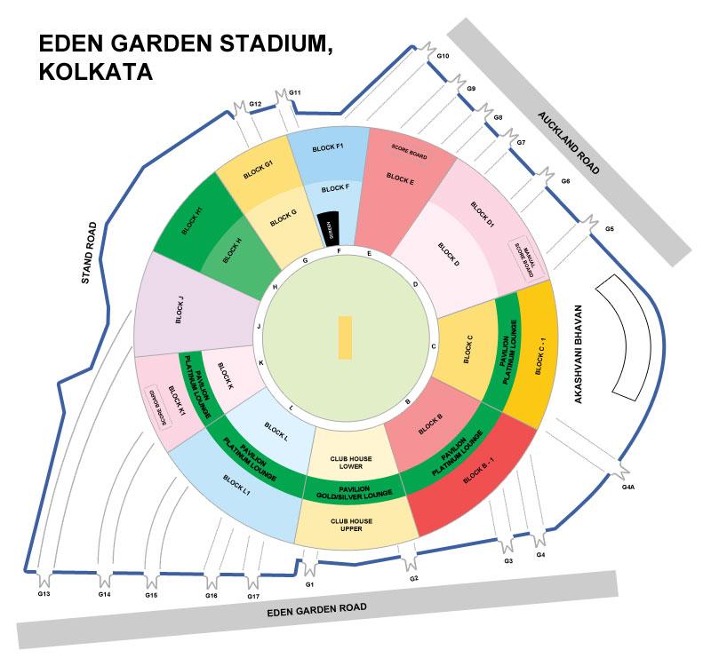 Eden Gardens Seating Arrangement
