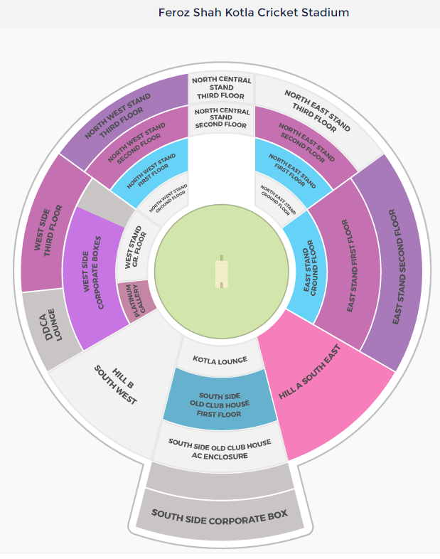 Cricket New Zealand Tour Of India One Day 2 Seat Layout