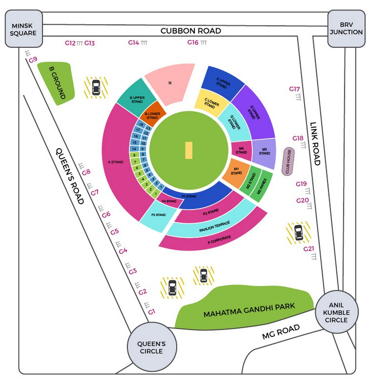 Chinnaswamy Stadium Seating Arrangement