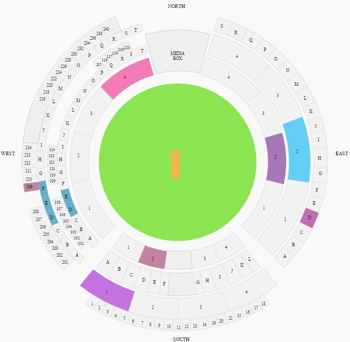 England Tour of India 1st Test Match Seat Layout
