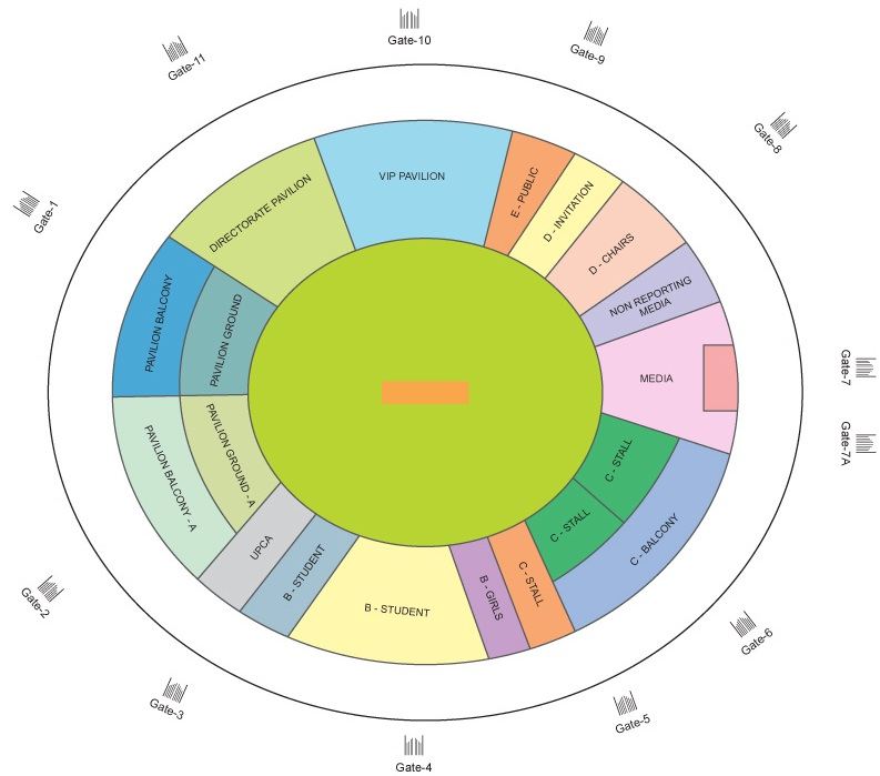 Green Park Stadium Seating Arrangement