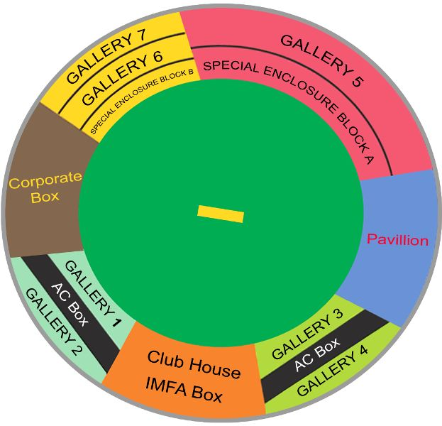 Barabati Cricket Stadium Layout
