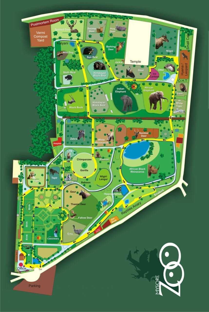 Mysore Zoo Map showing animals, trails, entry and exit gates.