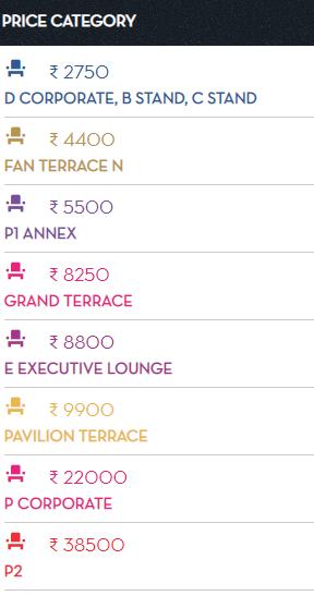 IPL Tickets Price in Bangalore