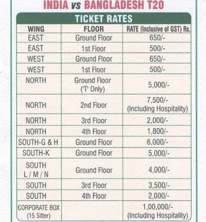 India vs Bangladesh Nagpur 3rd T20 Tickets Price